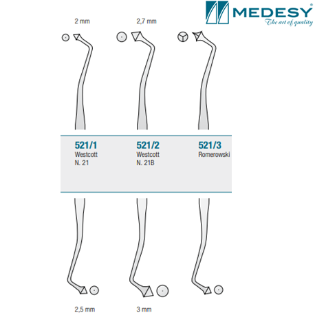 Medesy Filling Instrument Westcott #521