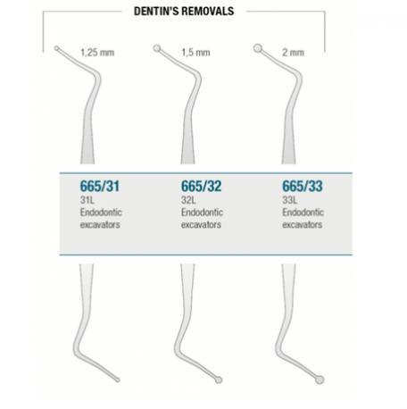 Medesy Endodontic Excavator # 665
