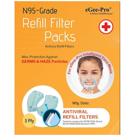 eGee-Pro N95 Grade GP980 Refill Filter for 3rd Gen. Face Mask