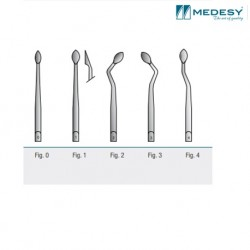 Medesy Syndesmotome - Tip