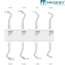 Medesy Filling Instrument Tanner T #470