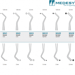 Medesy Filling Instrument Mt #523